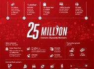 Program Skywards ma już 25 milionów członków